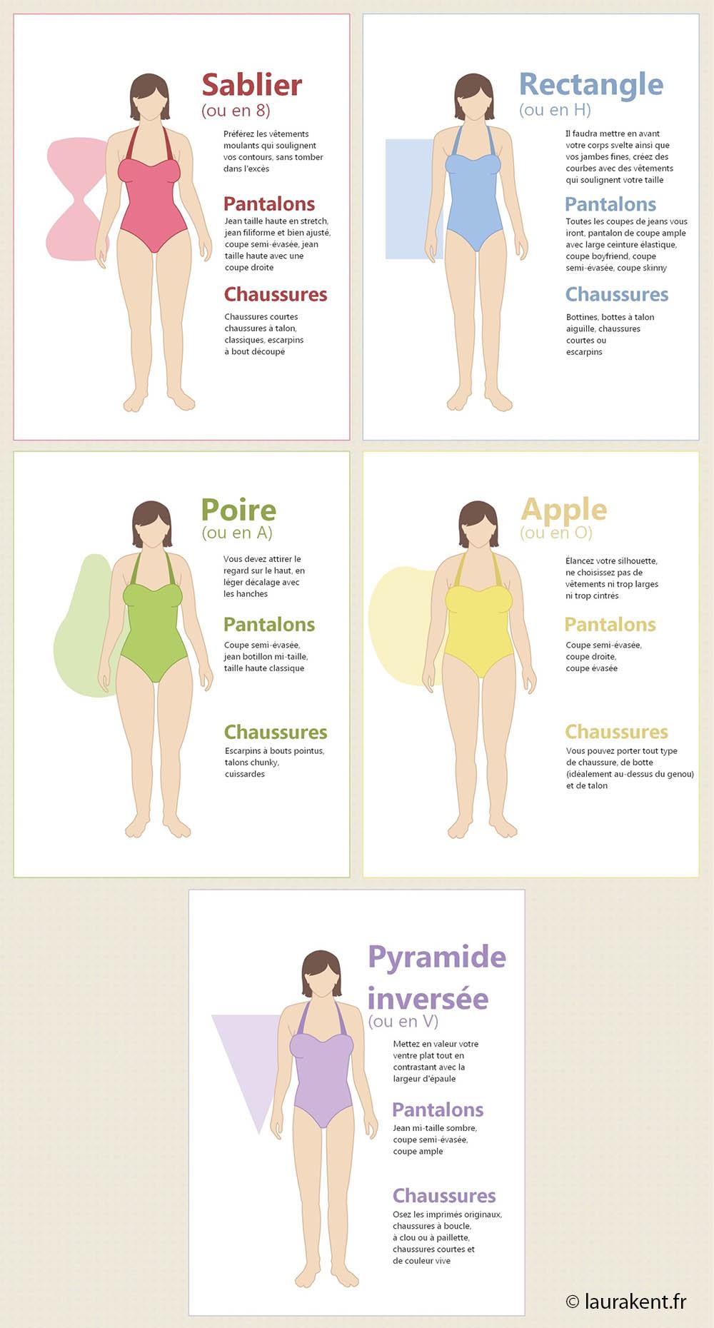 Comment trouver le pantalon idéal ?