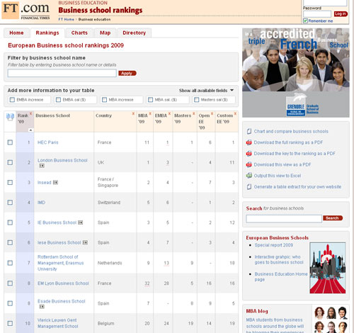 Classement 2009 Business School du Financial Times