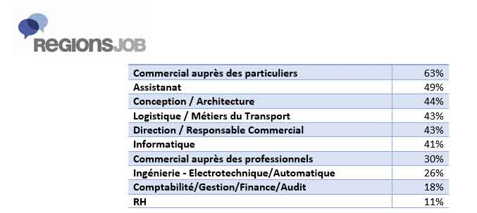 Job dating industrie 44 country 2