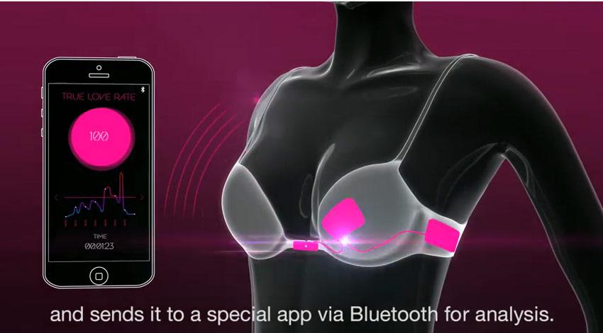 True Love Tester : Le soutien-gorge connecté qui s'ouvre avec un smartphone